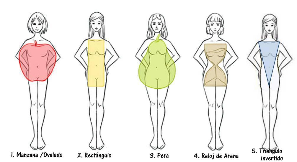 Que traje de baño ponerme acorde a la figura de mi cuerpo – Srita ...